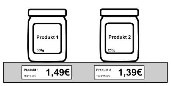 Preisvergleich Lebensmittel